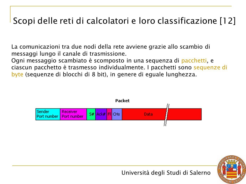 Scopi delle reti di calcolatori e loro classificazione [12]